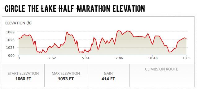 half elevation